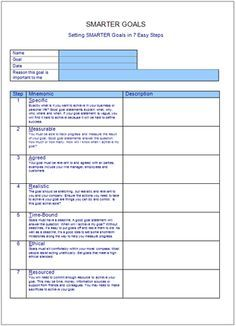 Coaching Plan Template For Teachers Learning Plans Or Goals For