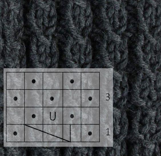 die besten 25 stricken hebemaschen ideen auf pinterest ajourmuster strickmuster runden. Black Bedroom Furniture Sets. Home Design Ideas