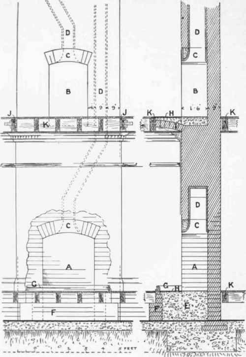 Multi Flue Chimney Design Fig 70 Elevation And