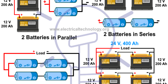Series Parallel And Series Parallel Connection Of Batteries Series Parallel Parallel Connection