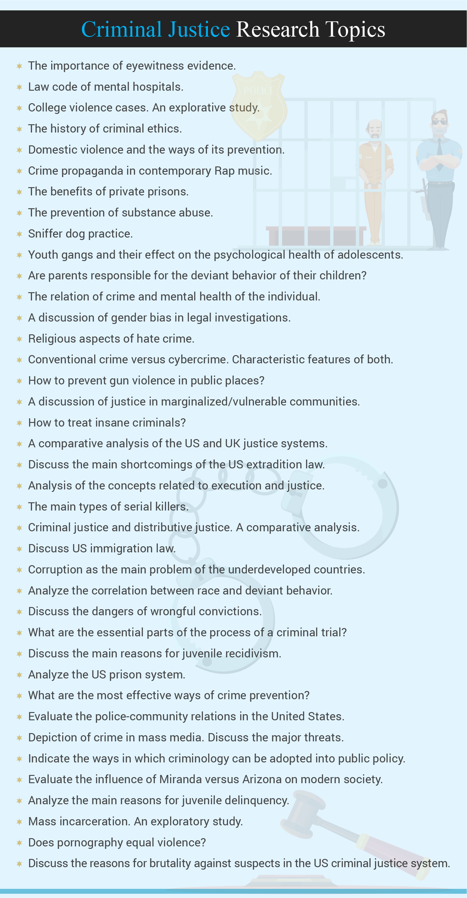 Criminal Justice Research Topic Psychology Criminology Essay Topics Easy System Question