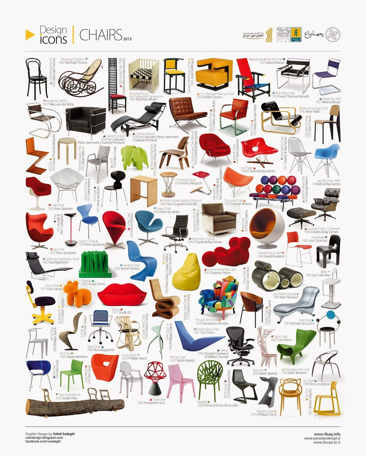 Chair Design Icons Hanging Lazada وحید صادقی Vahid Sadeghi New Version Of Icon Chairs Poster High Quality