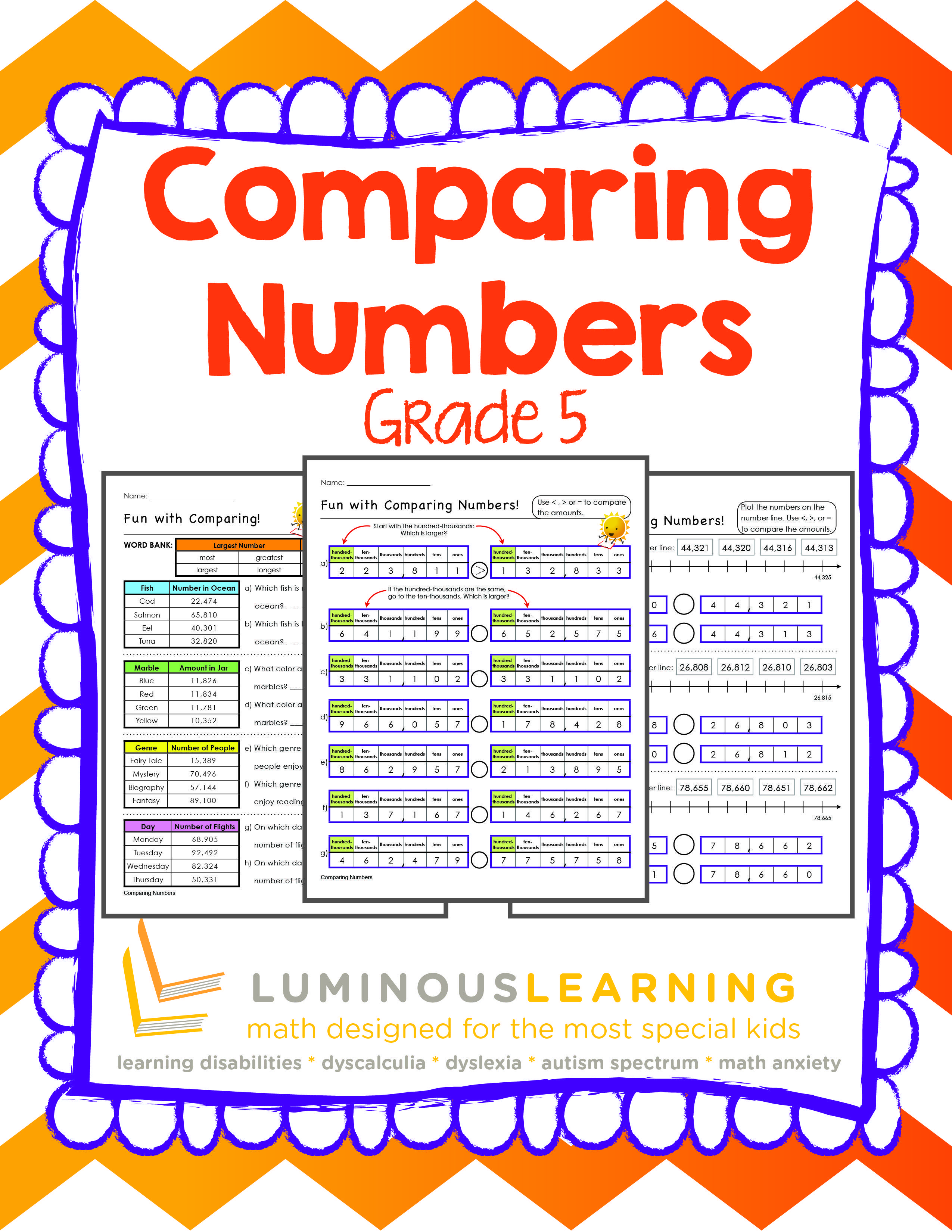 Grade 5 Comparing Numbers Making Math Visual For