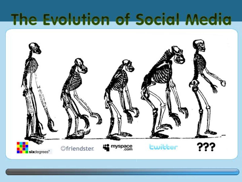 The evolution of social media | The history of social ... - photo#5