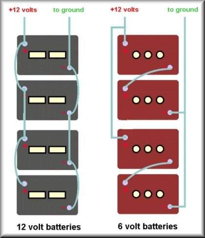 battery bank wiring diagrams  6 volt  12 volt  series and