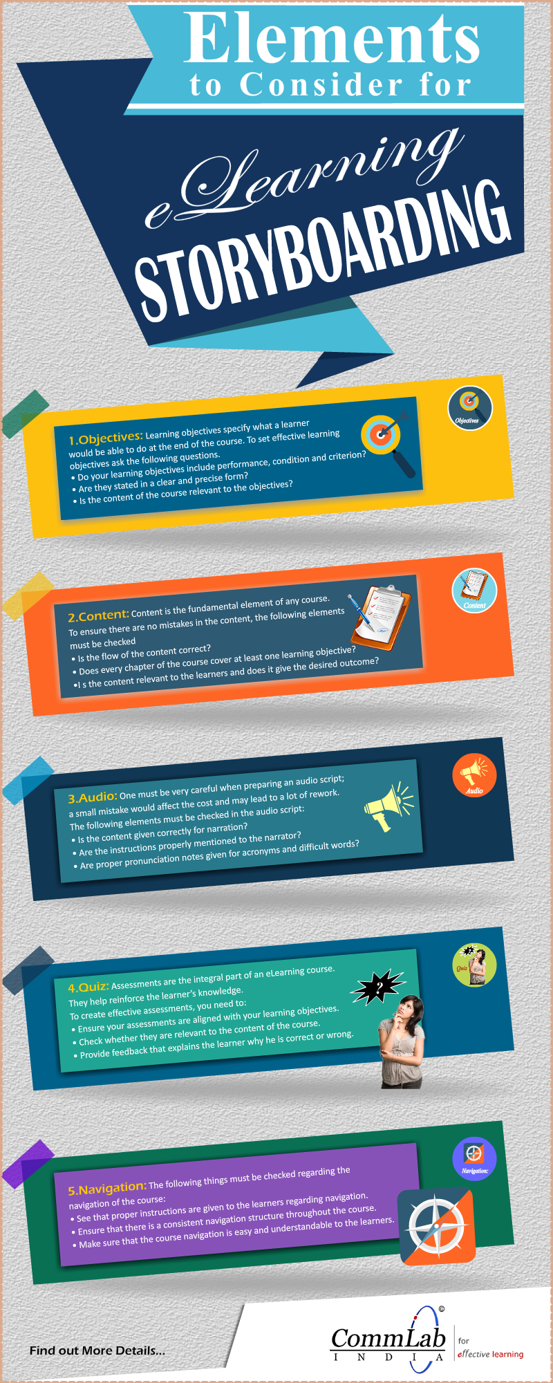 Creation Of An Effective E Learning Storyboard An Infographic Elearning Design Elearning Learning Theory