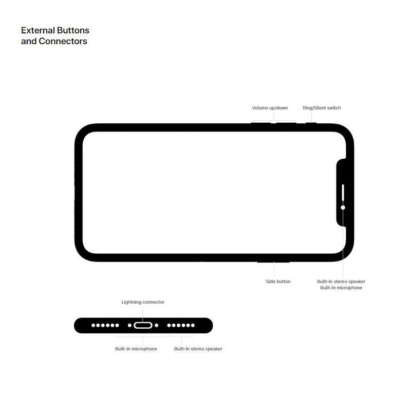 Http 28mall Com Shop P 105795 Malaysia Apple Iphone X Silver 256gb Html Overlays Picsart Texture Graphic Design Overlays Tumblr
