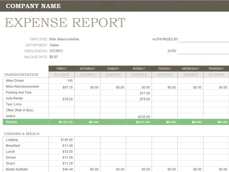 Beautiful Weekly Expense Report Template With Detailed Expense Report Template
