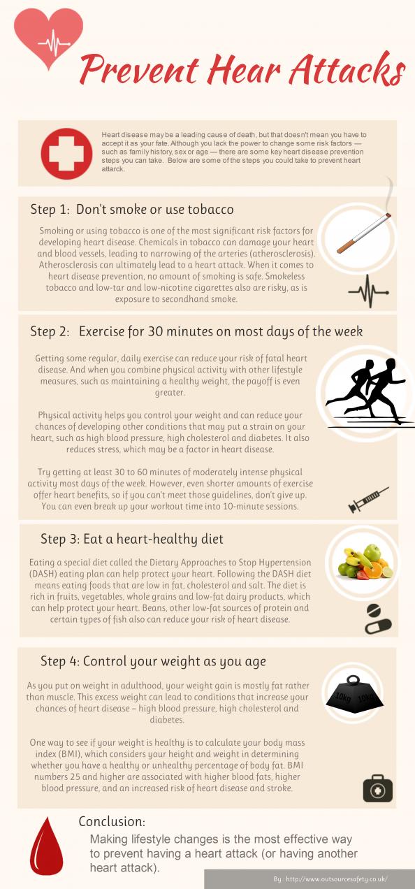 Prevent Heart Attacks Visual Ly Prevent Heart Attack Heart Disease Prevention Heart Attack