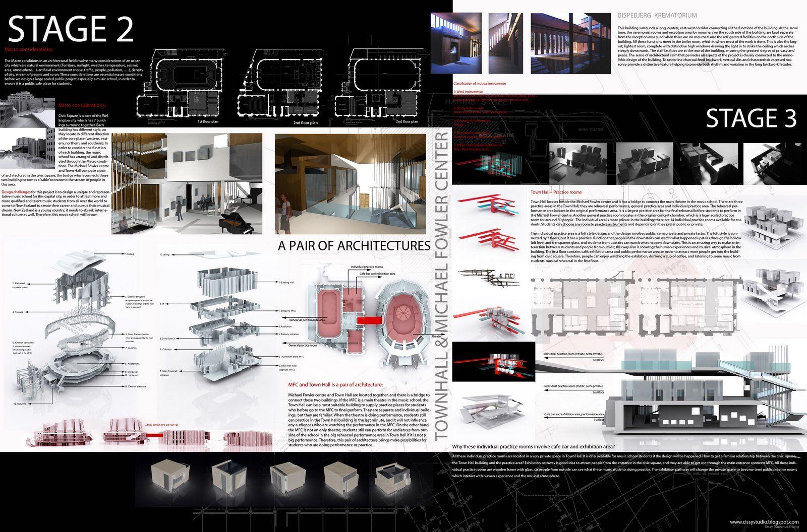Interior Design Schools New Zealand