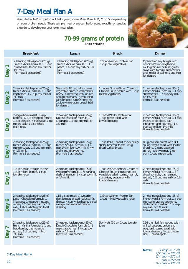 herbalife 90 day weight loss plan | salegoods | Pinterest | 300 ...