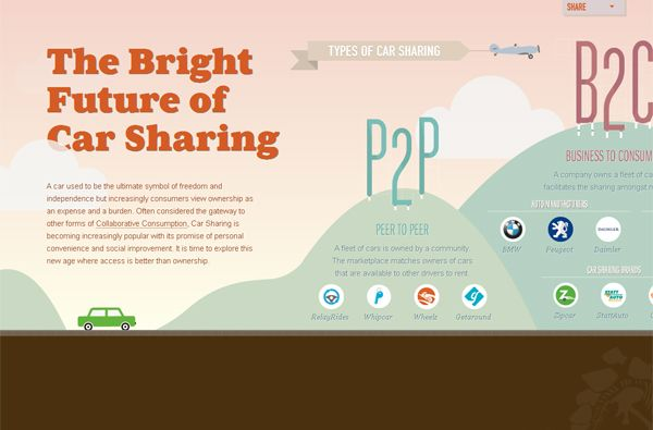 50 Inspiring Web Sites With Washed Out Color Schemes Car Sharing Web Design Website Inspiration