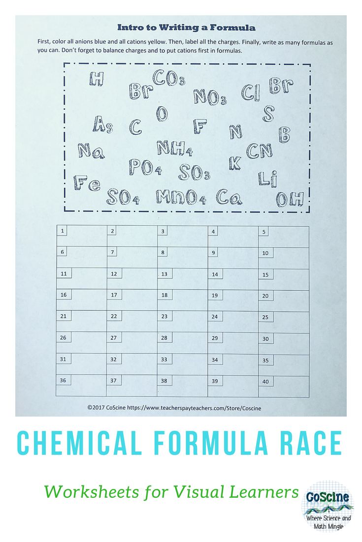 Writing Chemical Formulas Race | High School Chemistry | Chemistry ...