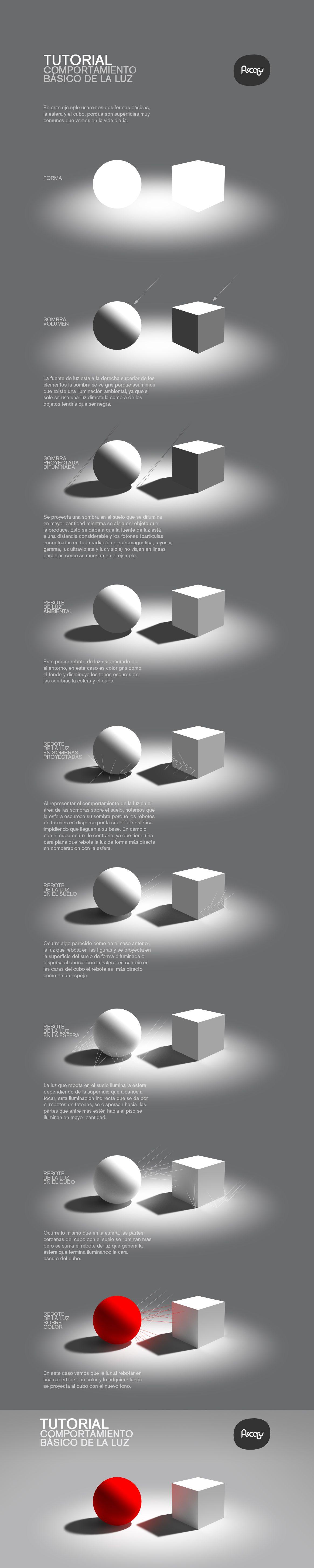 Tutorial Basico De Luz By Hikaruga On Deviantart Luz Y Sombra Dibujo Tutoriales De Dibujo Disenos De Unas