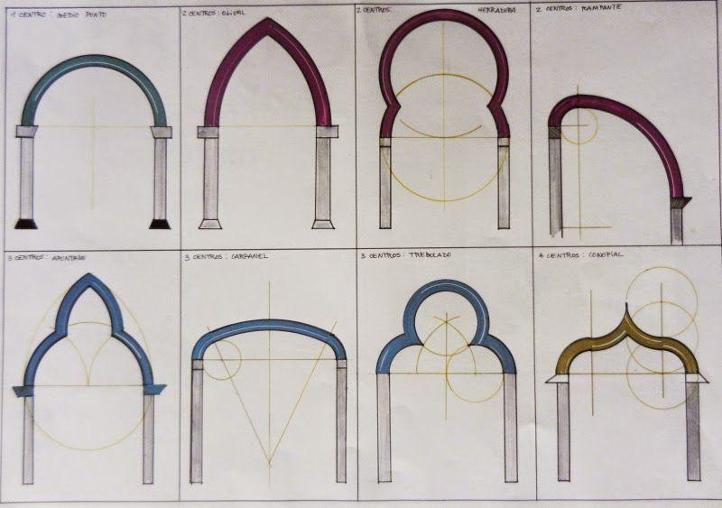 Mas O Menos De Plastica Dibujo Tecnico Tecnicas De Dibujo Geometria Descriptiva Dibujo Geometrico