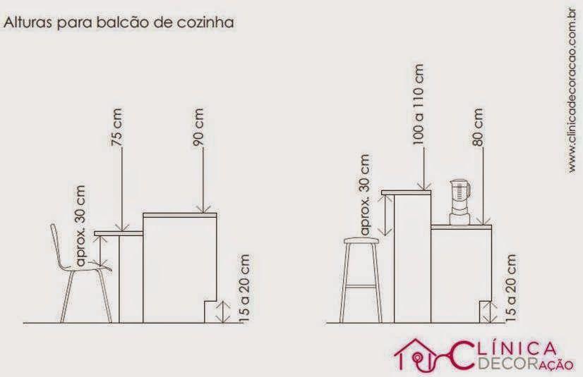 Determinar a altura do balc o uma tarefa simples for Altura de armario