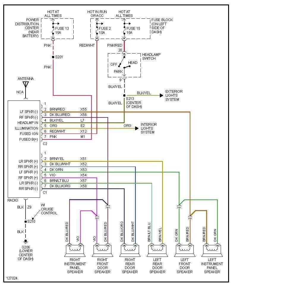 91 K 5 Wiring Diagrams