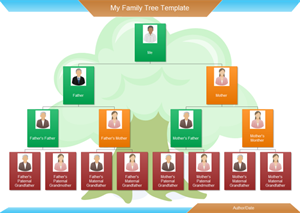 6 Simple Tips To Better Organizational Charts Family Tree Template Family Tree Software Free Family Tree Template