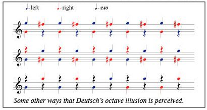 The Octave Illusion