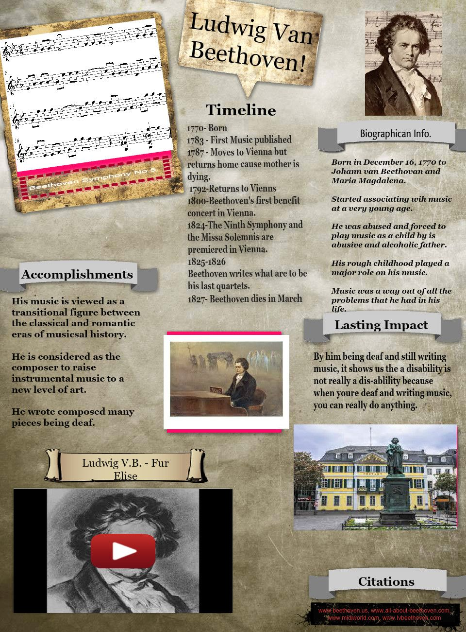 Ludwig Van Beethoven Beethoven Music Lessons Music Concert