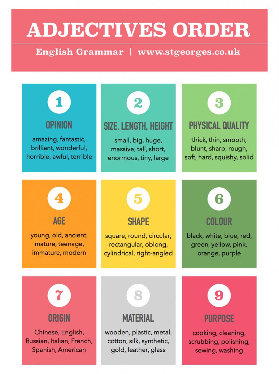 Pin by Nurcan Özbek on Esl | English adjectives, Learn ...