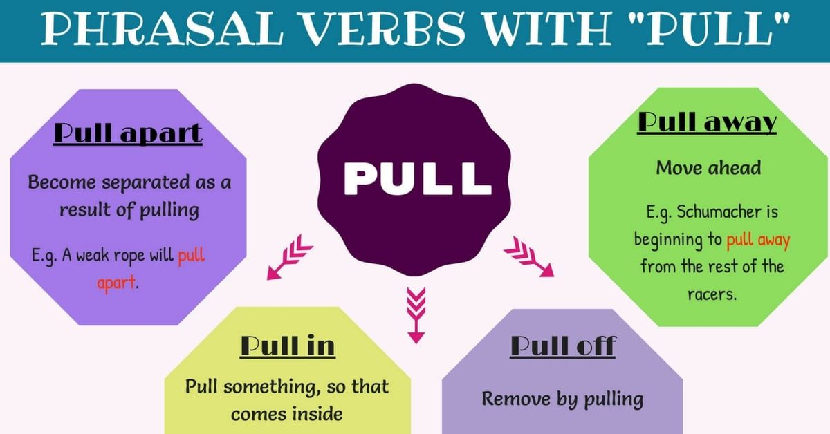 22 Phrasal Verbs with PULL: Pull out, Pull off, Pull up ...