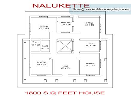 Traditional Kerala Nalukettu Houses Indian House Plans Kerala House Design Traditional House Plans