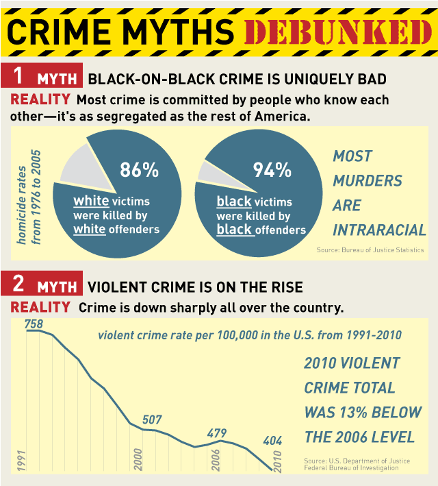 National Center for the Analysis of Violent Crime