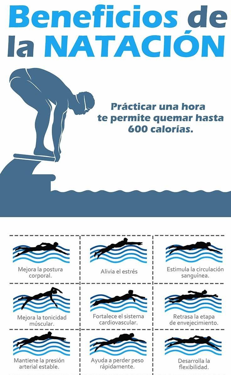 3ab76162ef2c Los saludables beneficios de la natación | #natación #técnicas y más ...