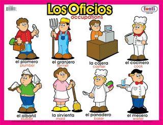 Wonderful World Profesiones En Ingles Oficios Y Profesiones Oficios En Ingles Profesiones Para Ninos
