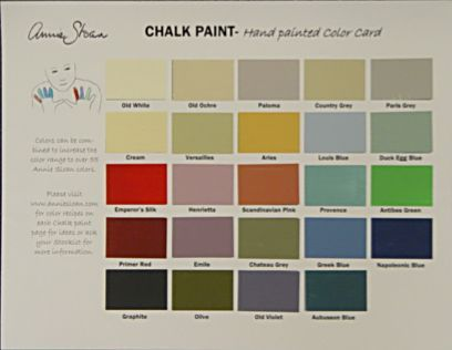 Annie Sloan Chalk Paint - maybe how to repaint my kitchen cabinets ...