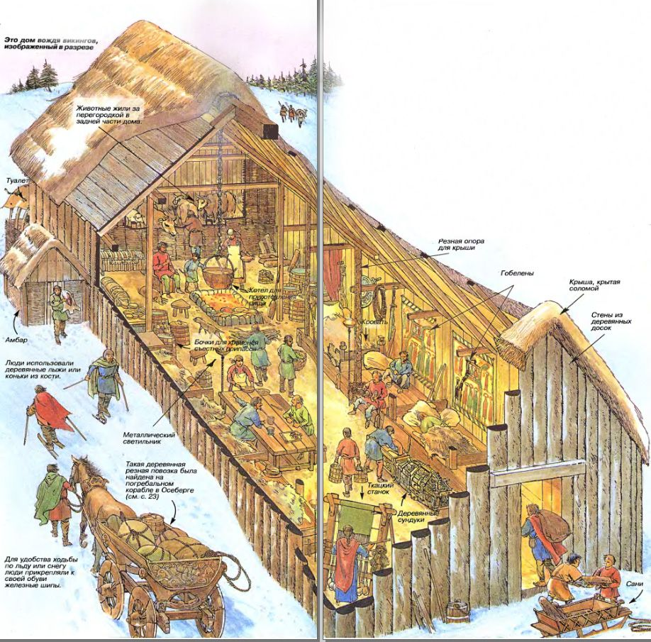 how to build a viking house