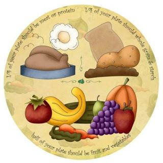 PLATE DIVIDING PORTION CONTROL PROPER SERVING SIZE  sc 1 st  Pinterest & WORTH THE WEIGHT ***: THE 3 PS...PLATE DIVIDING PORTION CONTROL ...