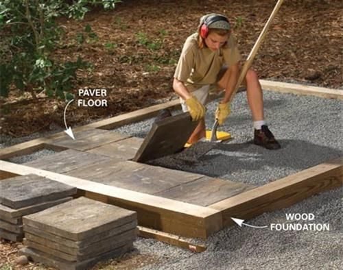 Building A Storage Shed Foundation Garden Floor Ideas Back