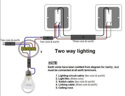 how to wire two way light electricity pinterest diagram and album rh pinterest com