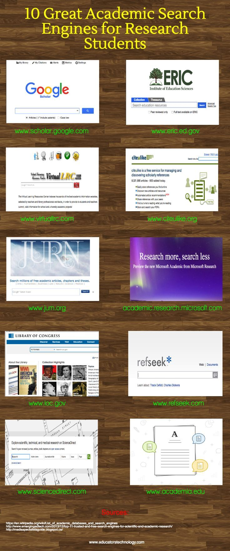 10 Great Academic Search Engines For Research Students Educational Technology Research Skills Values Education