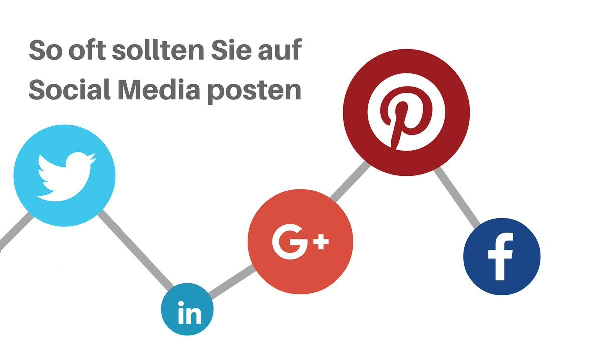 """Blog2Social auf Twitter: """"#Was und #wie #oft sollten Sie auf #Social #Media posten? Ein Guide https://t.co/1ZAD3O6cte https://t.co/GuVVmgt5hE"""""""