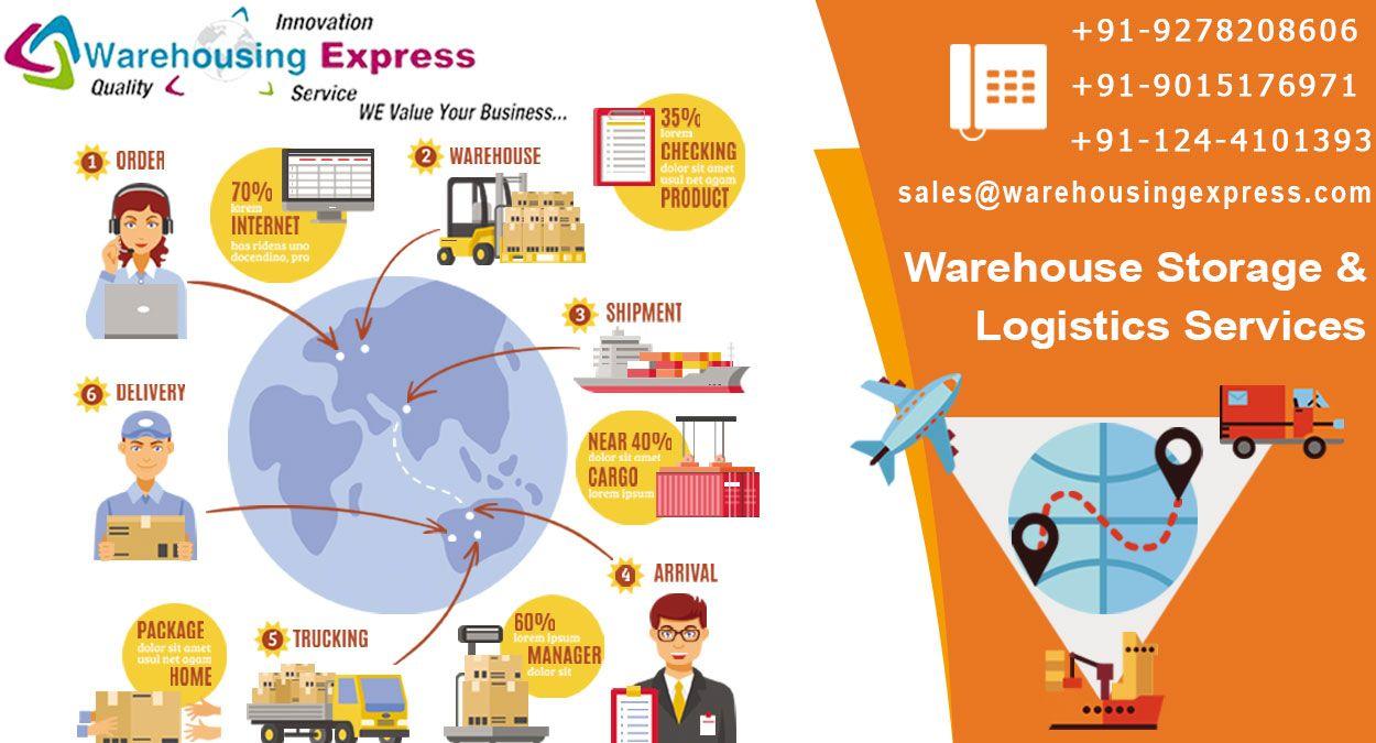 Warehousing Express Logistics Pvt Ltd Provides Best Class Warehouse Storage And 3rd Party Logistics Services At Afforda Company Warehouse Logistics Warehouse