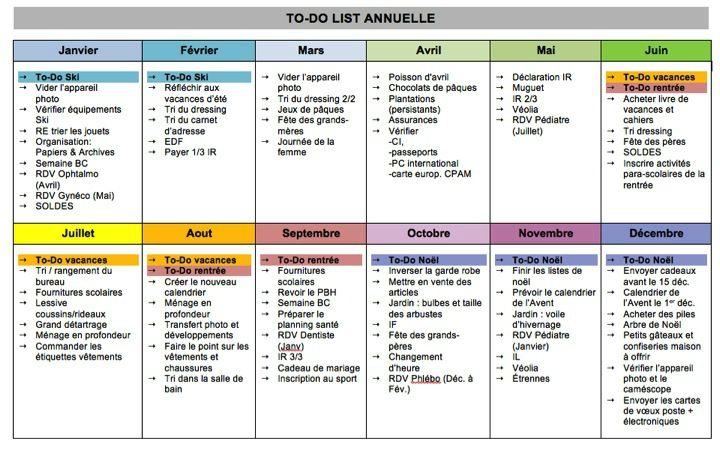 Sehr To-Do List annuelle | Ménage/maison ou travail : organisation  MI33