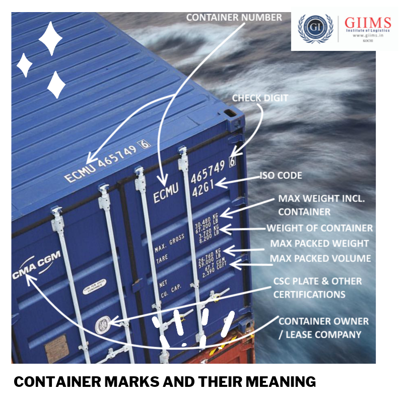 Home Giims In Supply Chain Management Logistics Supply Logistics