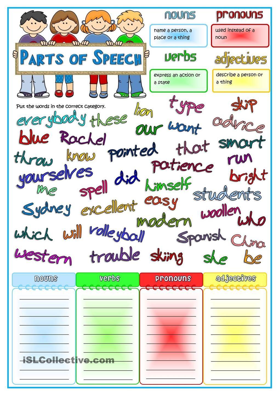 Parts Of Speech Nouns Pronouns Verbs Adjectives Nouns Verbs Adjectives Nouns And Pronouns Parts Of Speech Worksheets