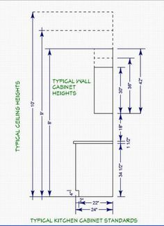Kitchen Graphic Standards Standard Sizes And Practices In Kitchen Cabinets Measurements Kitchen Cabinet Dimensions Kitchen Cabinet Layout