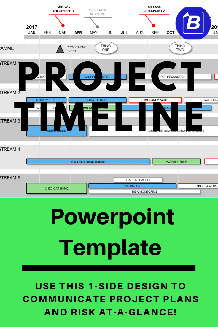 Powerpoint Project Timeline Template (With images