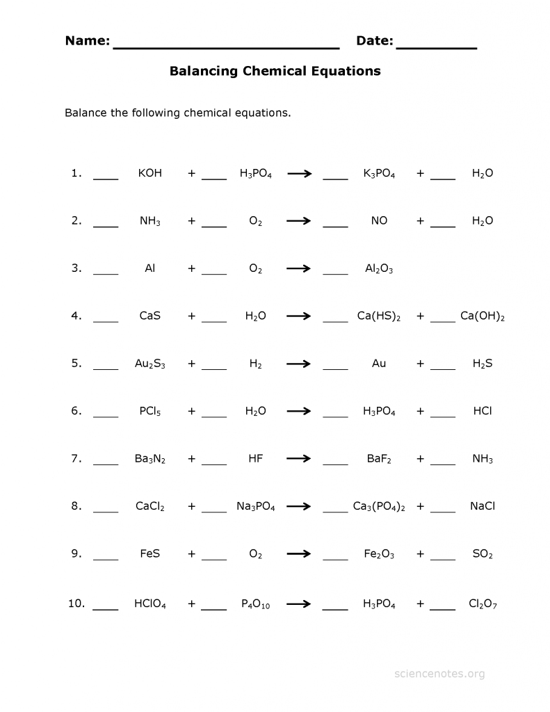 Balancing Chemical Equations Practice Sheet | about.com ...