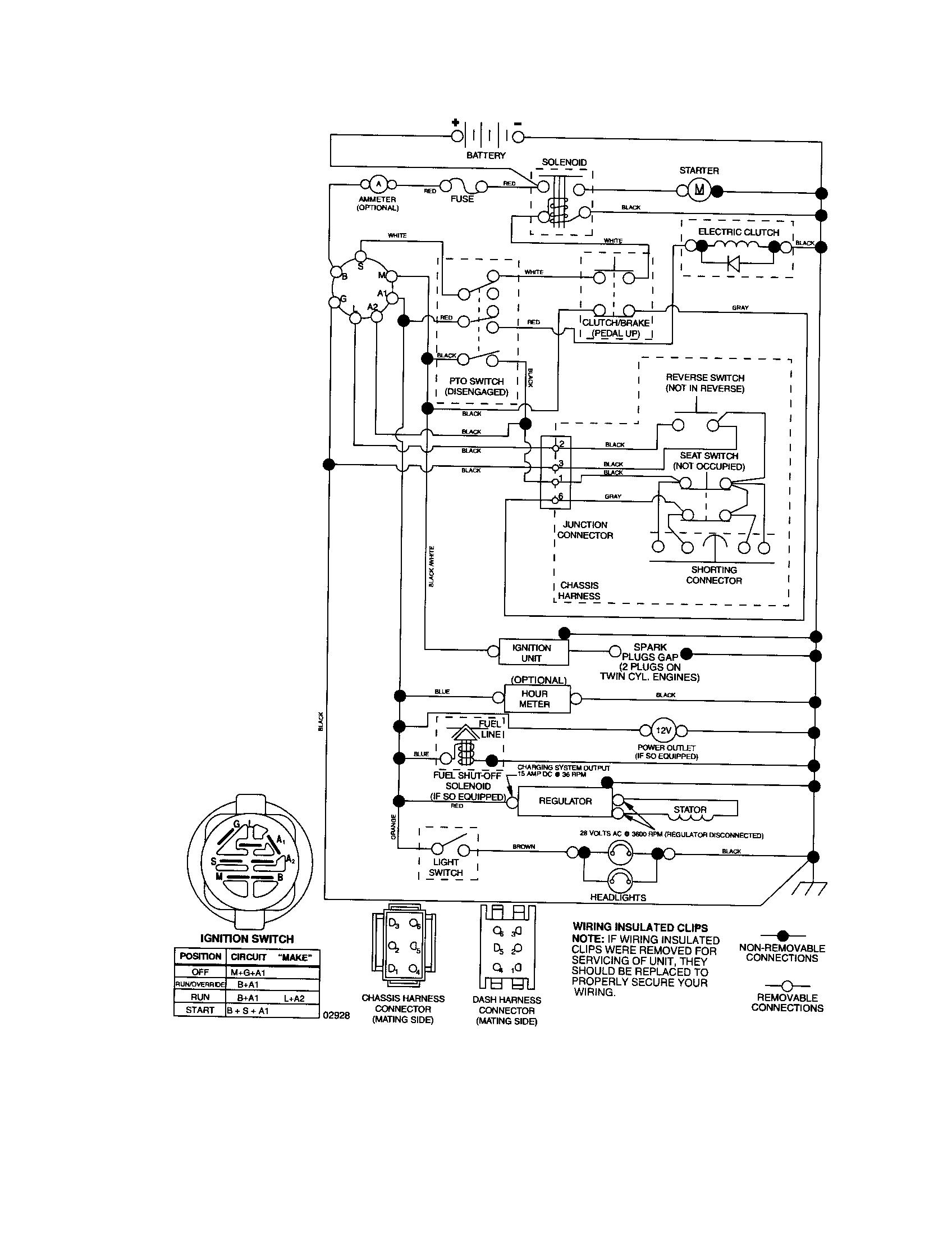 wiring diagram for craftsman 917 276922 riding lawn mower wiring rh friendsoffido co