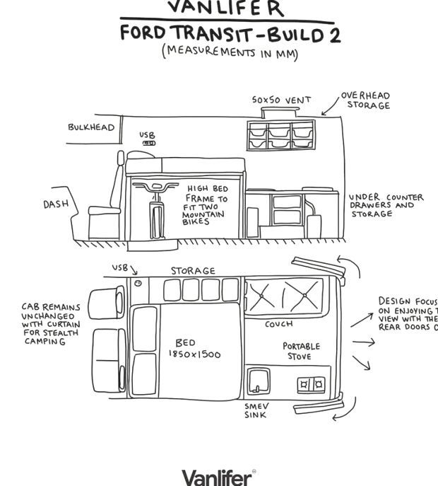 Less  Layout from one of our latest Ford Transit custom conversions. This layout maximizes sp