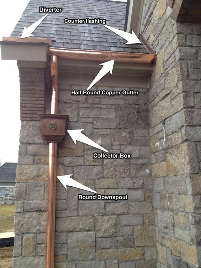 Copper Gutter Copper Gutters Gutters Downspout