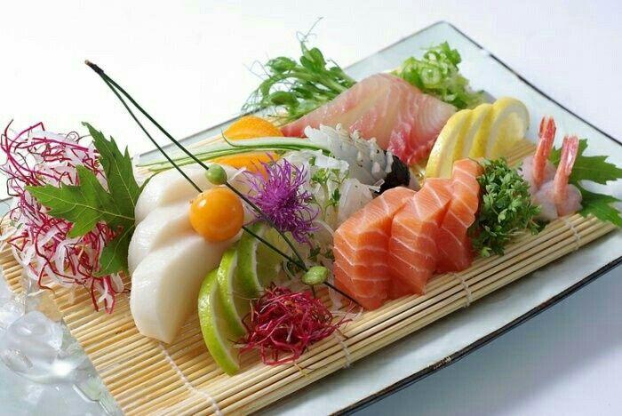 Pin By Sprasandip Rai On Menu Insperation Japanese Food Sushi Food Sushi Platter
