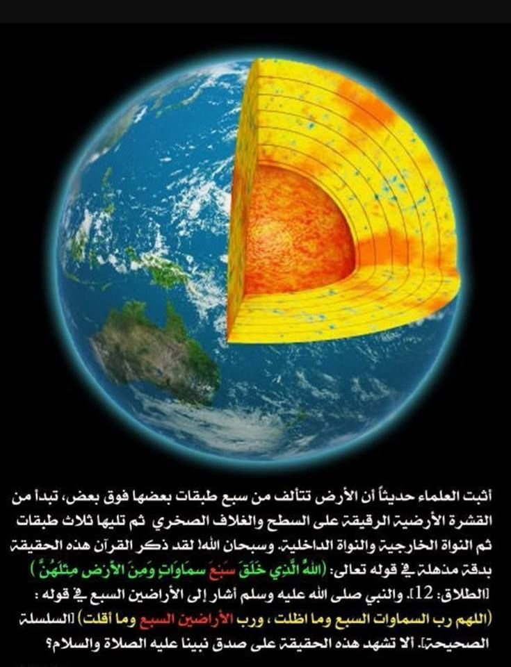 The Seven Spheres Of Earth Mentioned In Quran Allah Is He Who Created Seven Firmaments And Of The Earth Islam And Science Quran Quotes Love Miracles Of Quran