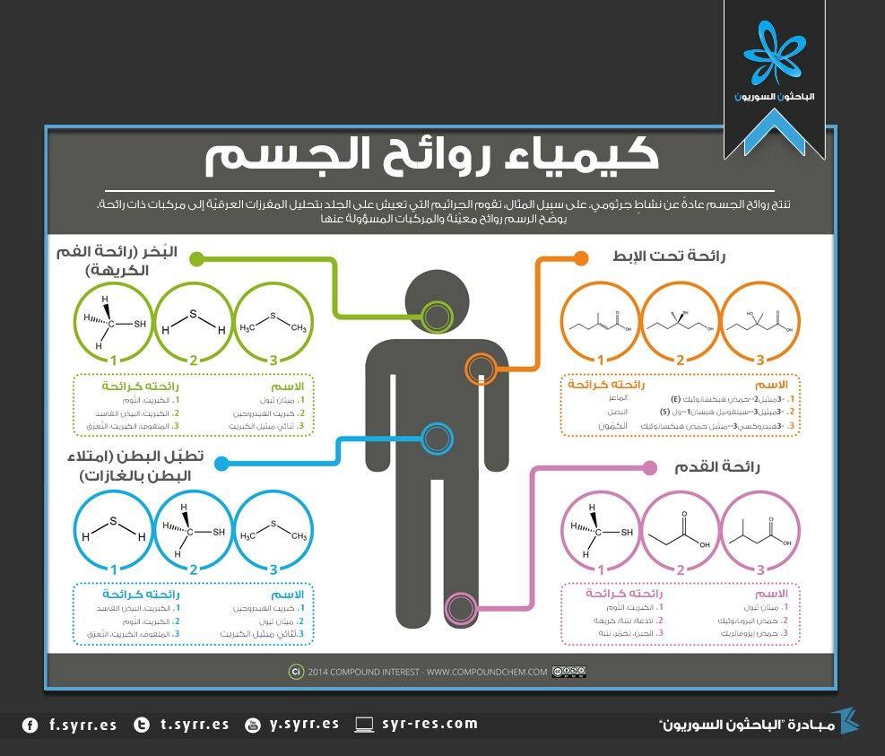 Pin By Hazem Musa On My Likes Map Map Screenshot Like Me